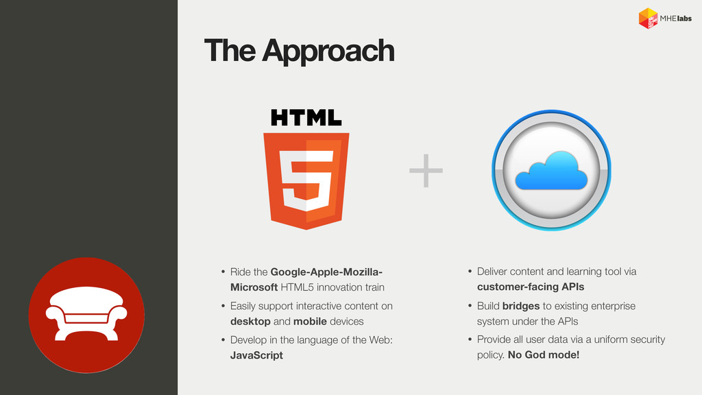 The Approach + • Ride the Google-Apple-Mozilla-...