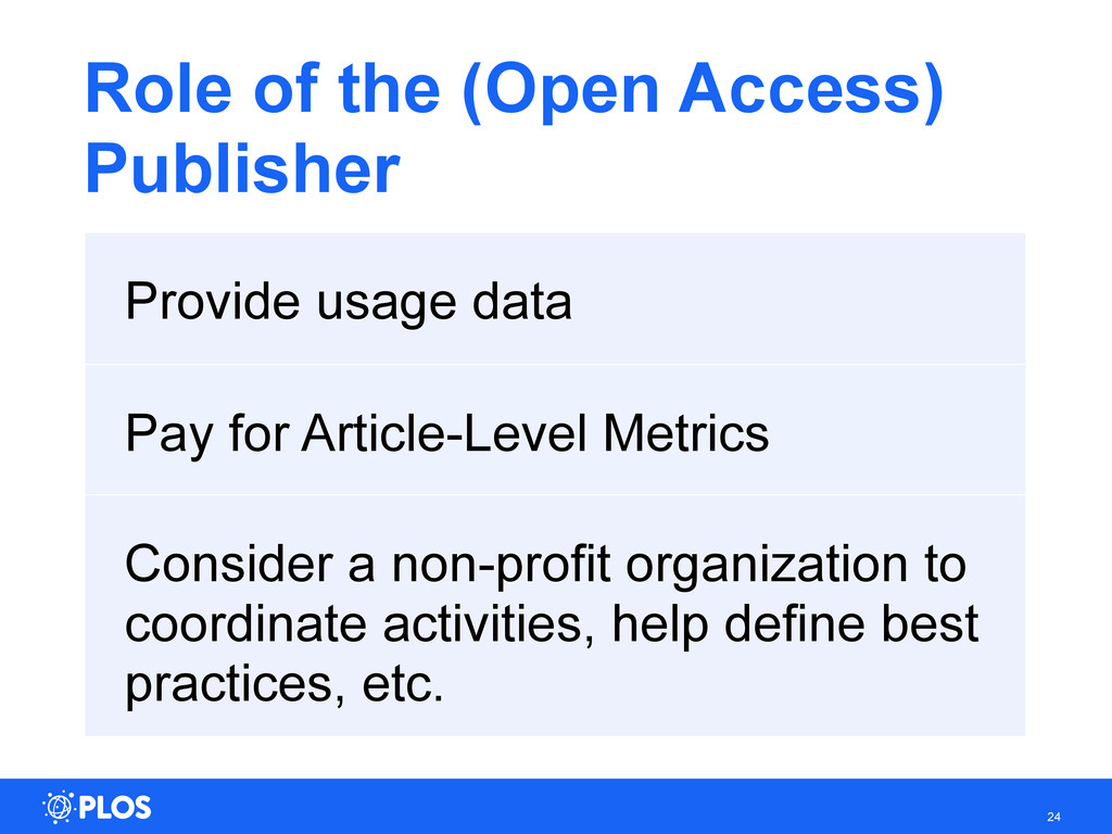 Role of the (Open Access) Publisher 24 Provide ...