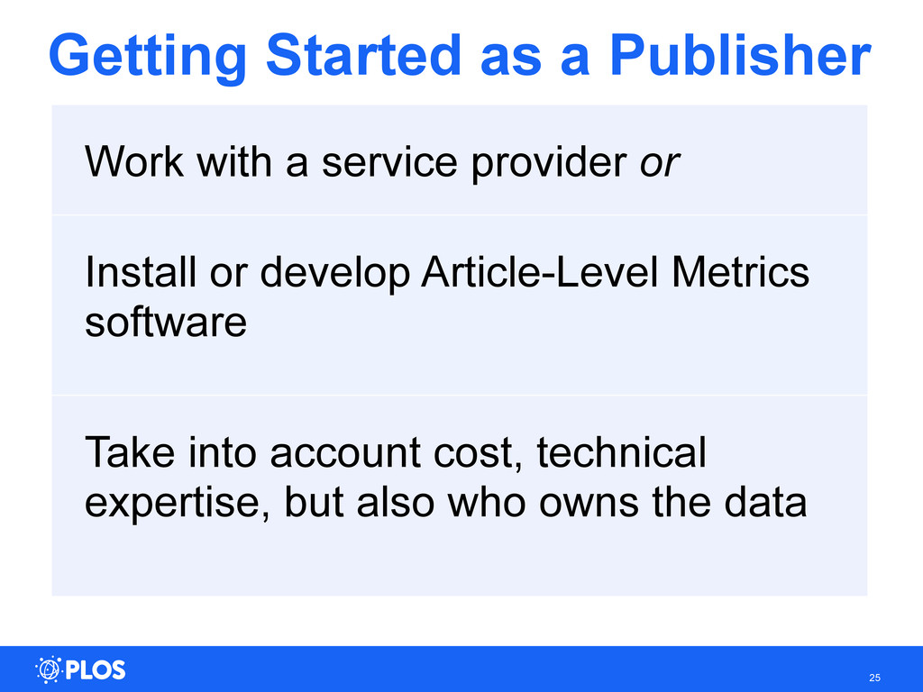 Getting Started as a Publisher 25 Work with a s...