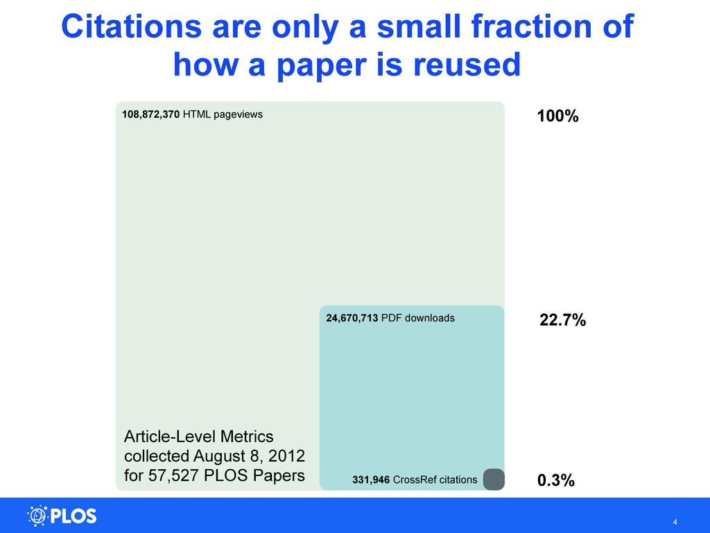 4 108,872,370 HTML pageviews 24,670,713 PDF dow...