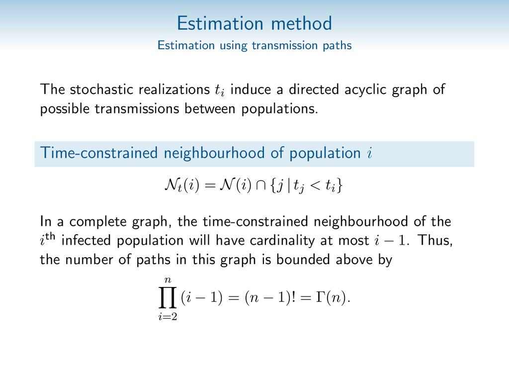 Estimation method Estimation using transmission...
