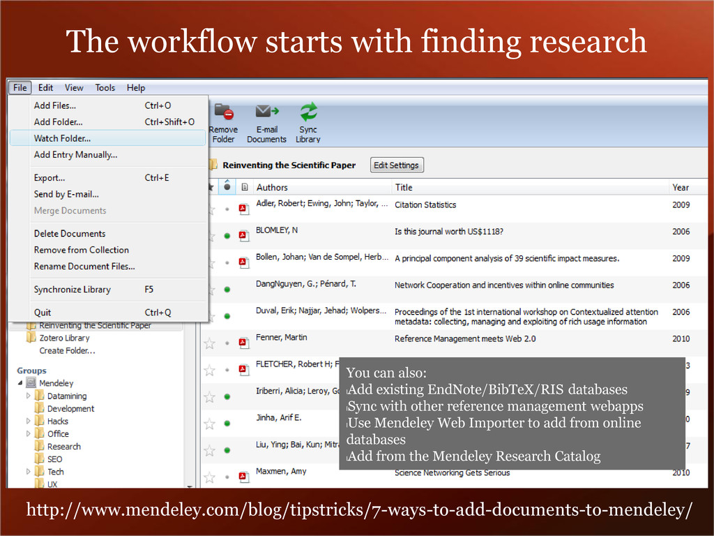 The workflow starts with finding research You c...