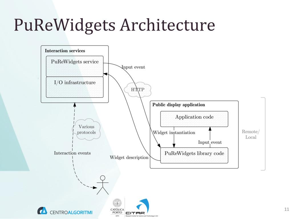 PuReWidgets Architecture  11