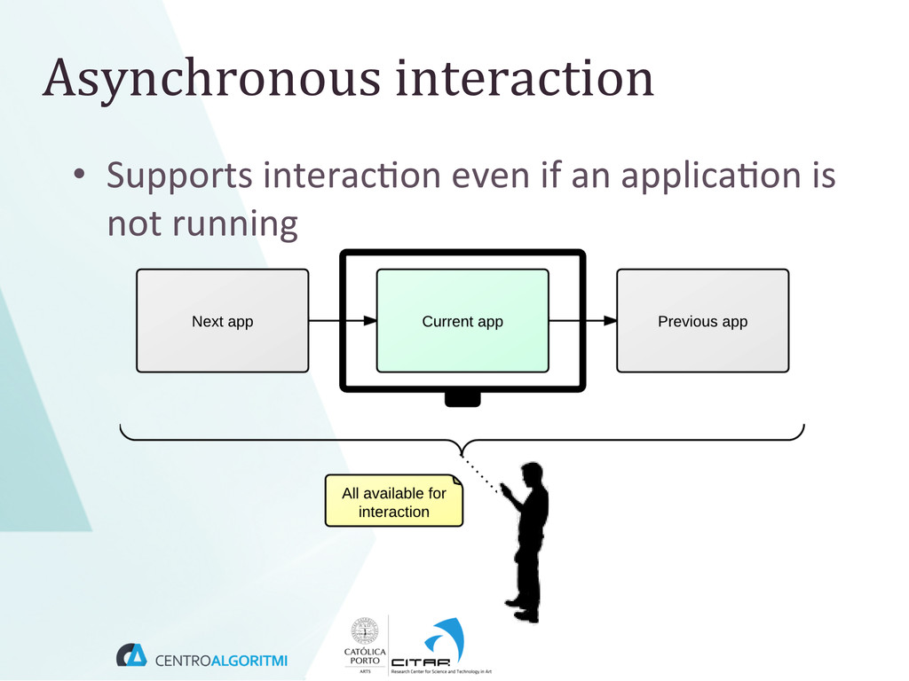 Asynchronous interaction  • Supports ...
