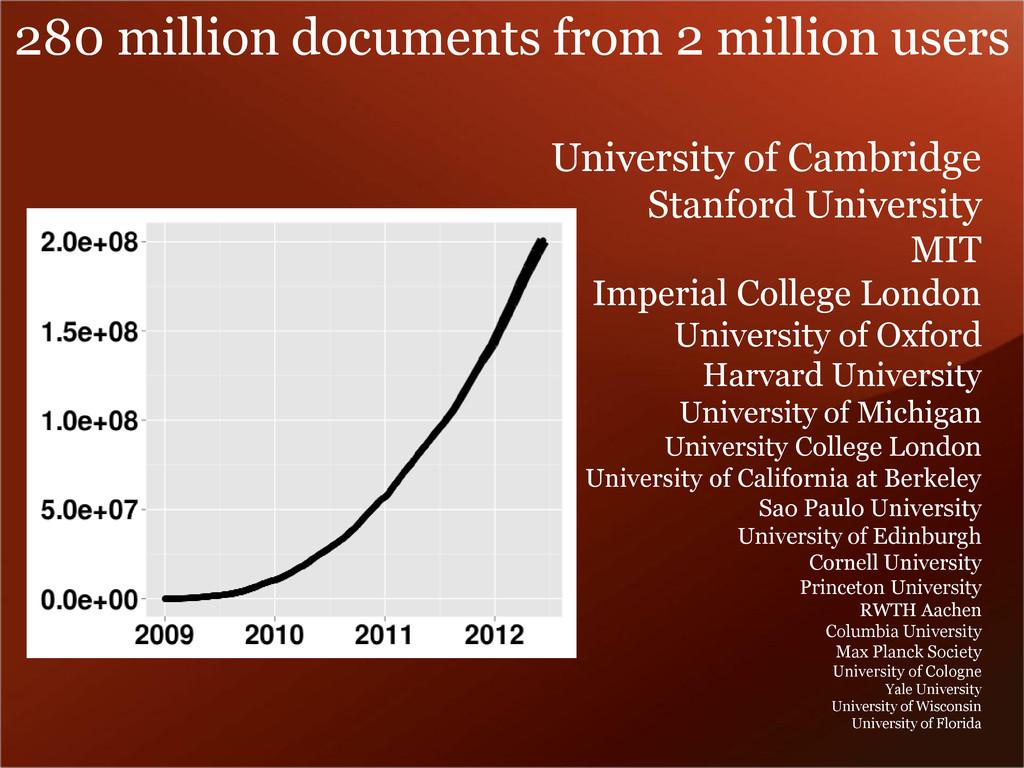 University of Cambridge Stanford University MIT...