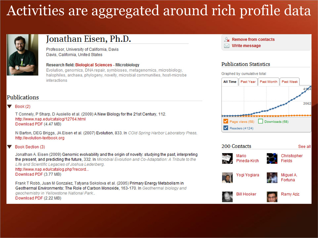Activities are aggregated around rich profile d...
