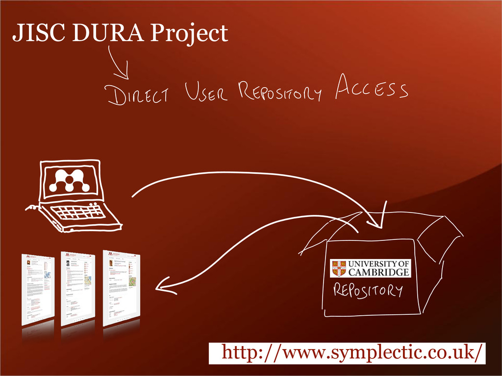 JISC DURA Project http://www.symplectic.co.uk/