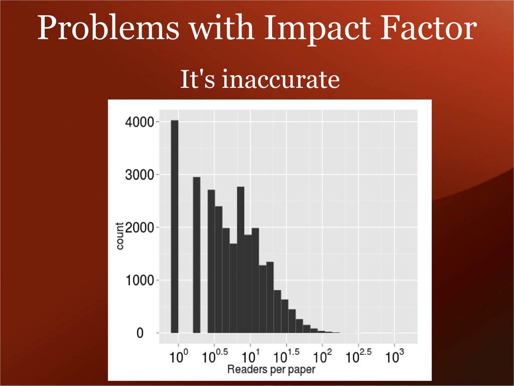 It's inaccurate Problems with Impact Factor