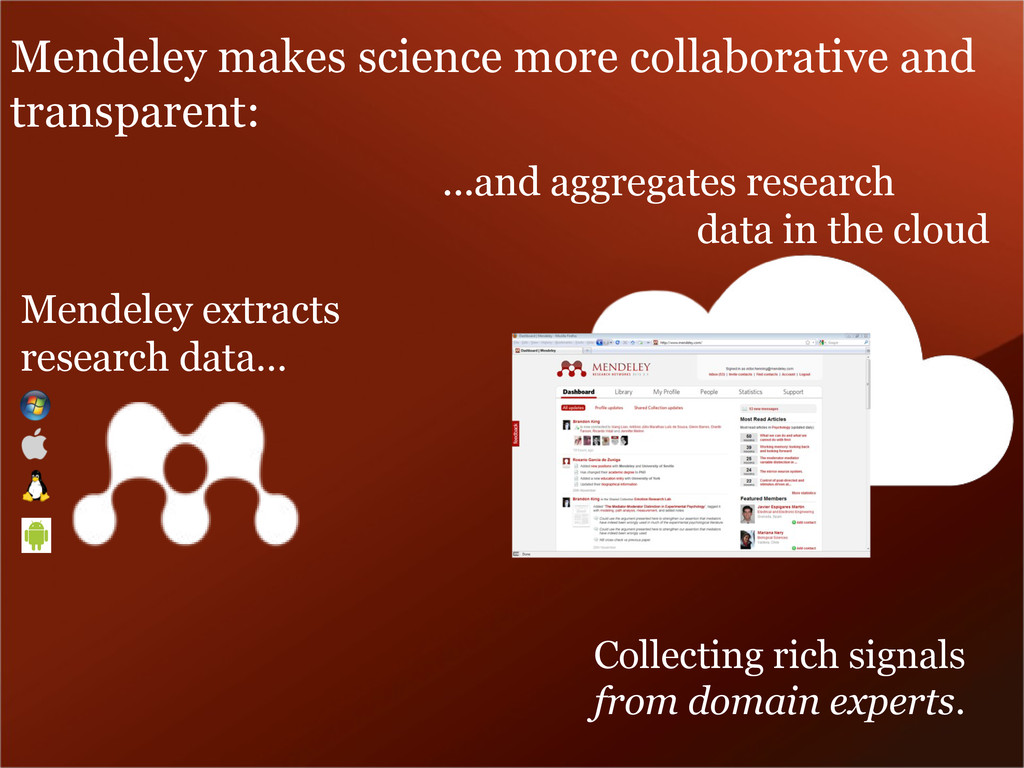 ...and aggregates research data in the cloud Me...