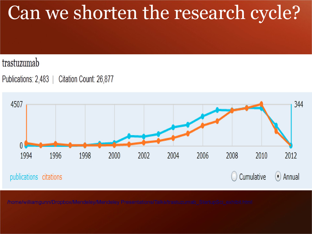 Can we shorten the research cycle? /home/willia...