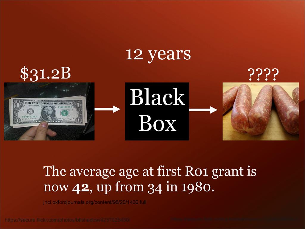 Black Box https://secure.flickr.com/photos/mhar...