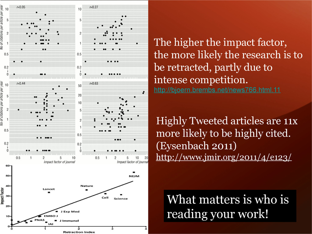 Highly Tweeted articles are 11x more likely to ...