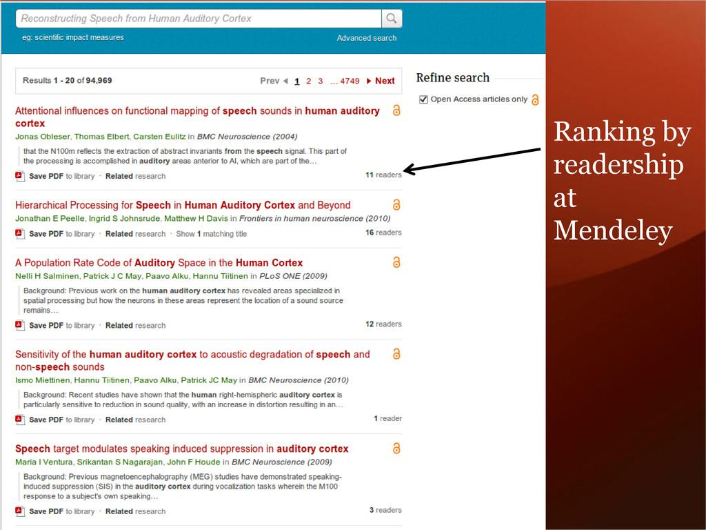 Ranking by readership at Mendeley