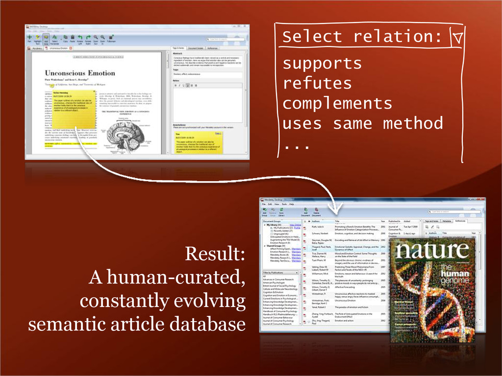 Select relation: supports refutes complements u...