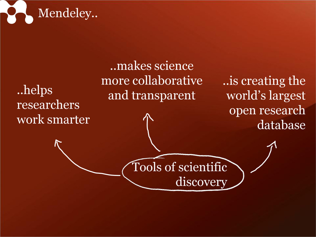 ..helps researchers work smarter ..makes scienc...