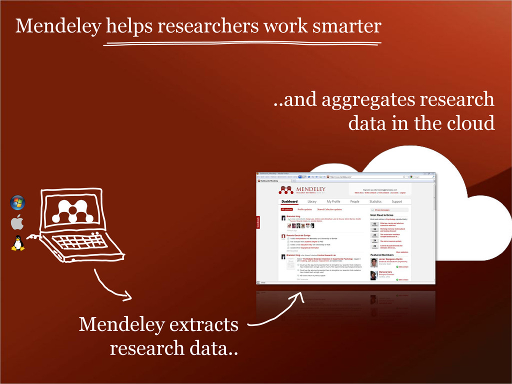 ..and aggregates research data in the cloud Men...