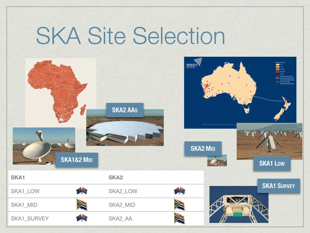 SKA Site Selection SKA1 SKA2 SKA1_LOW ANZ SKA2_...