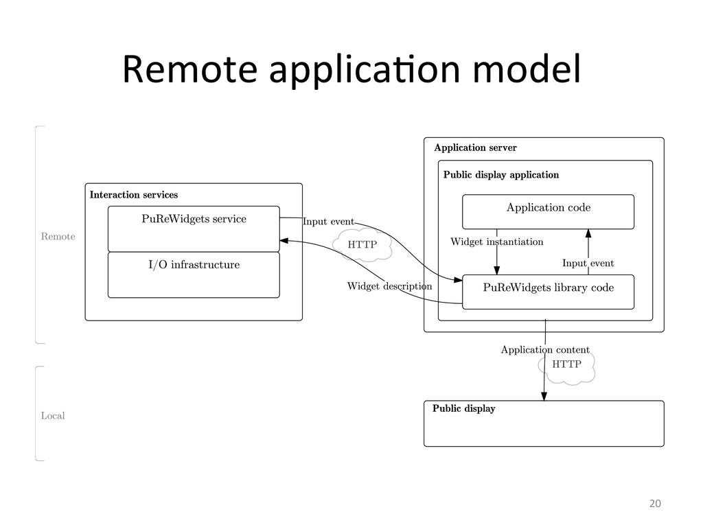 Remote applica6on model  20