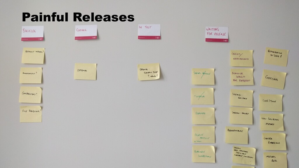 Painful Releases