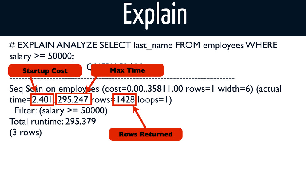 # EXPLAIN ANALYZE SELECT last_name FROM employe...