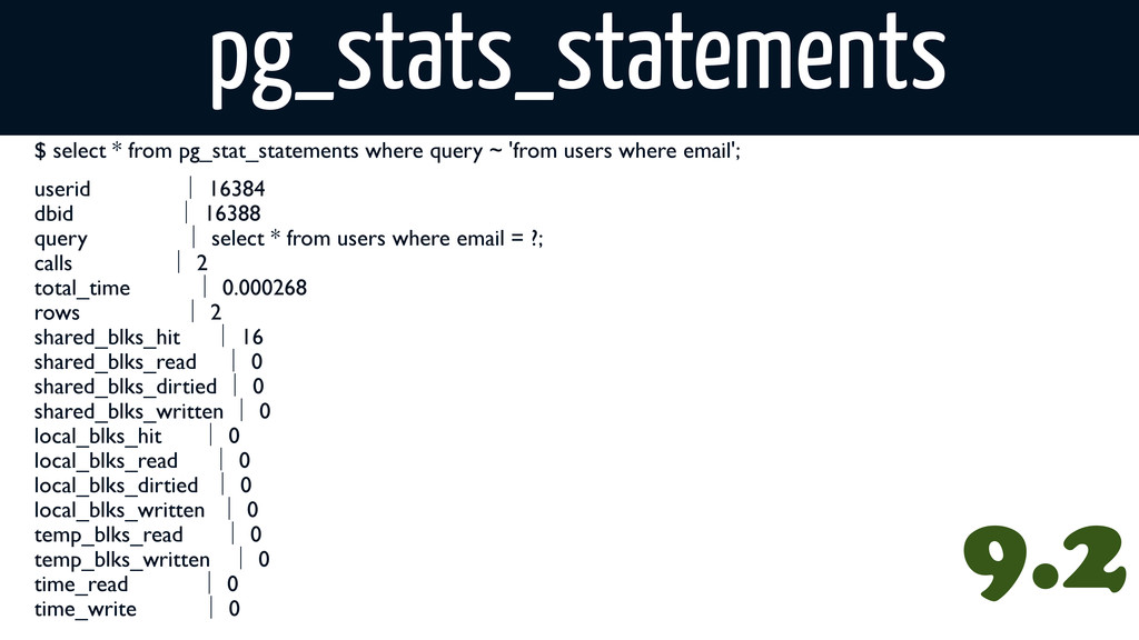 pg_stats_statements $ select * from pg_stat_sta...