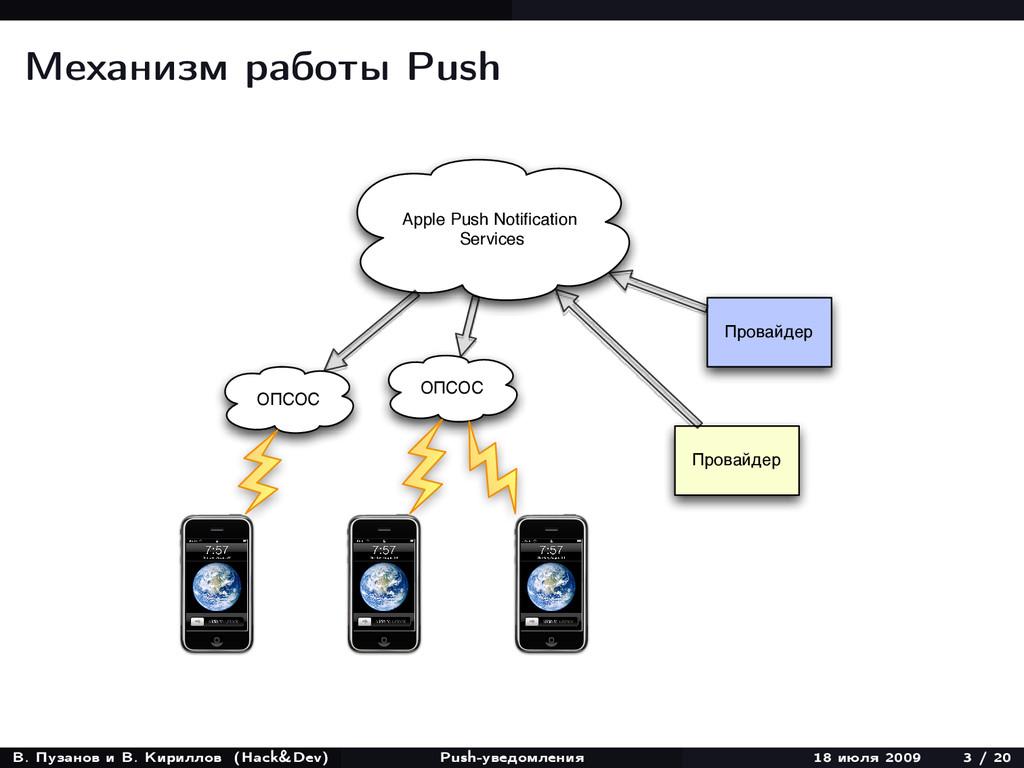 Механизм работы Push Apple Push Notification Ser...