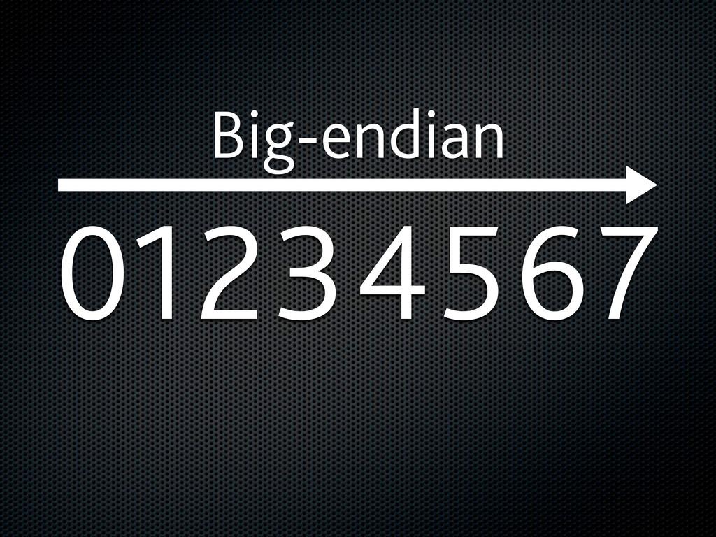 01234567 Big-endian