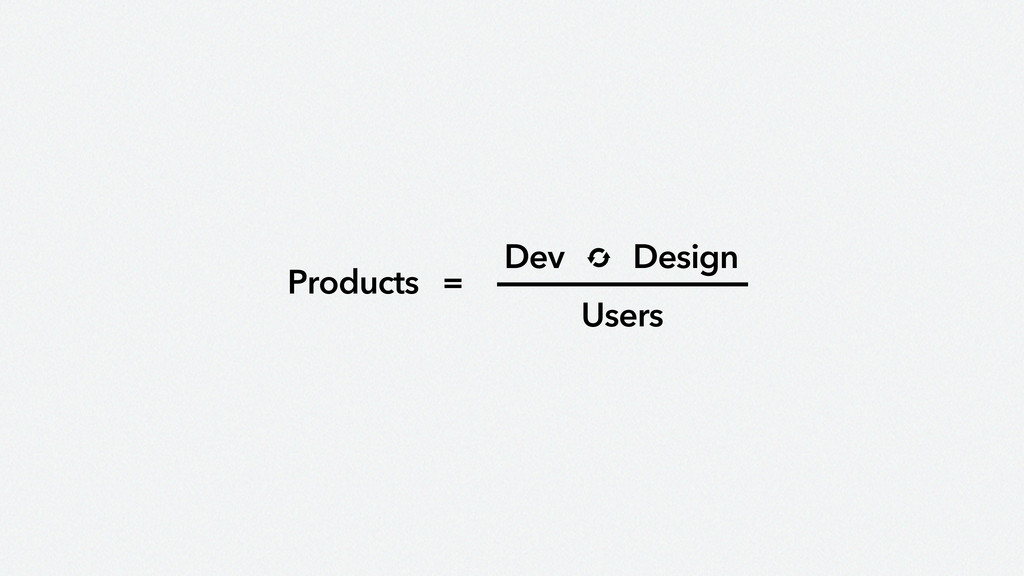 Products = Design Users Dev
