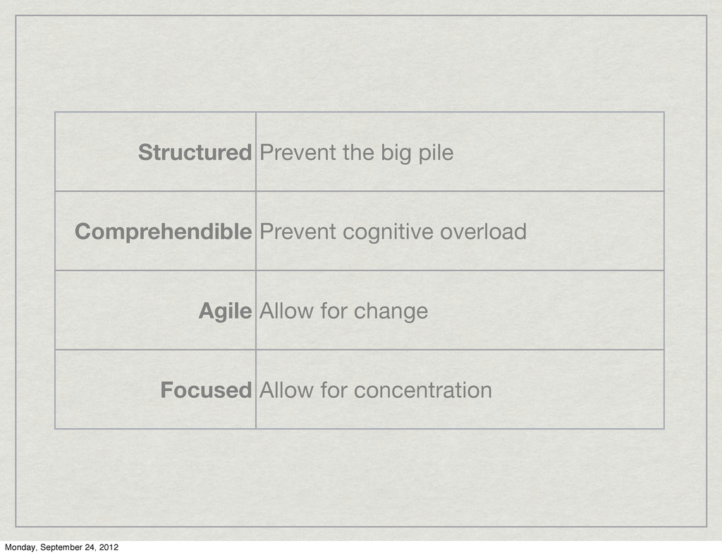 Structured Prevent the big pile Comprehendible ...