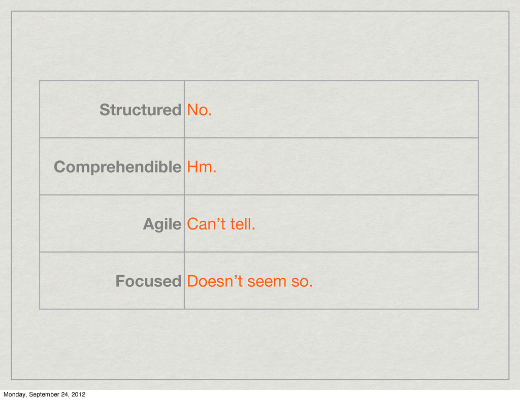 Structured No. Comprehendible Hm. Agile Can't t...