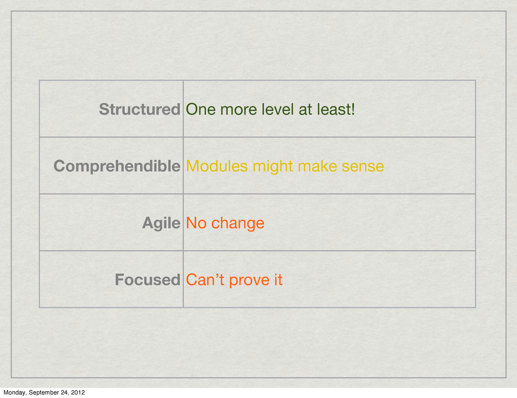 Structured One more level at least! Comprehendi...