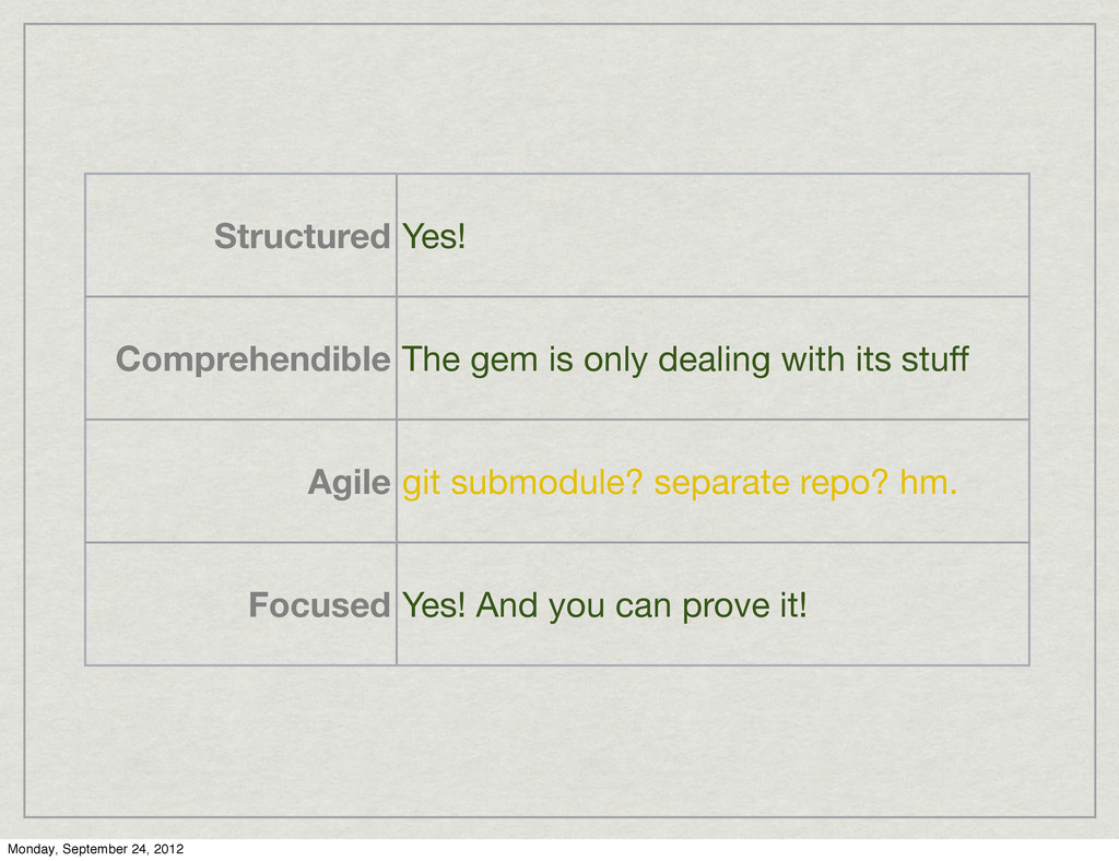 Structured Yes! Comprehendible The gem is only ...