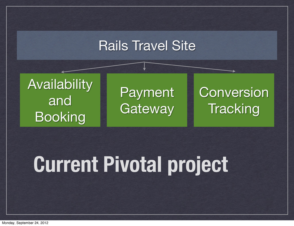 Current Pivotal project Availability and Bookin...
