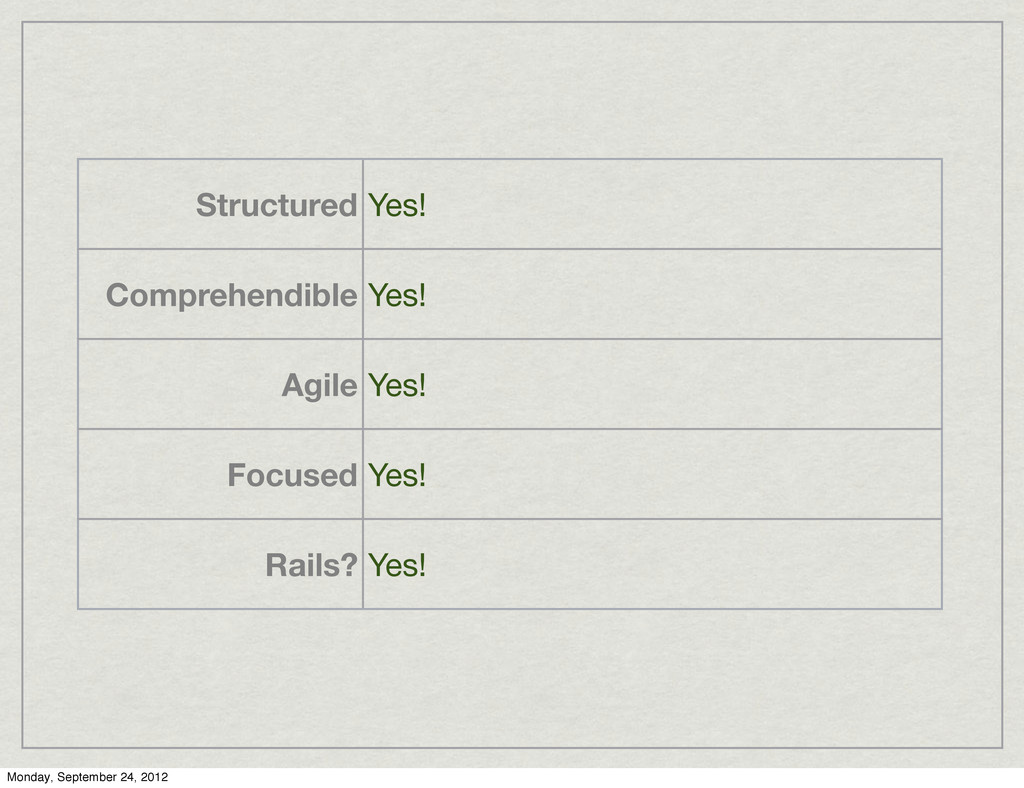 Structured Yes! Comprehendible Yes! Agile Yes! ...