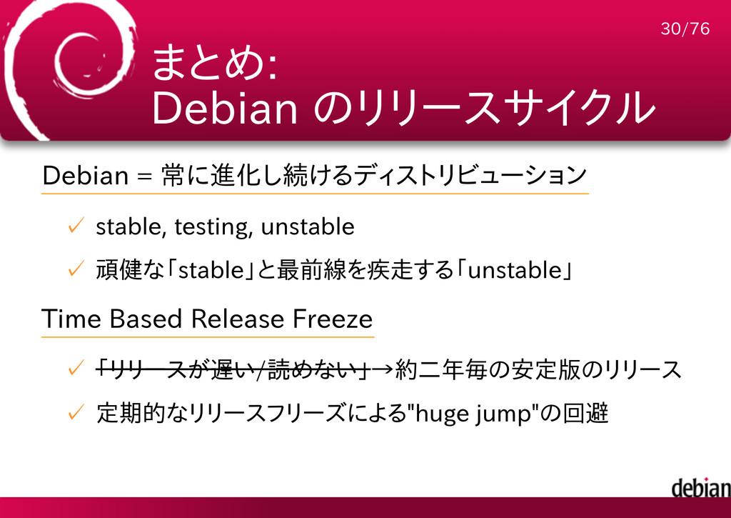 まとめ: Debian のリリースサイクル Debian = 常に進化し続けるディストリビュー...