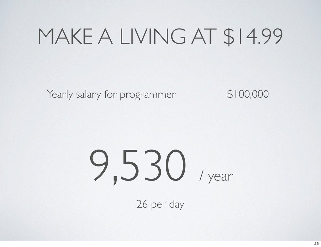 MAKE A LIVING AT $14.99 Yearly salary for progr...