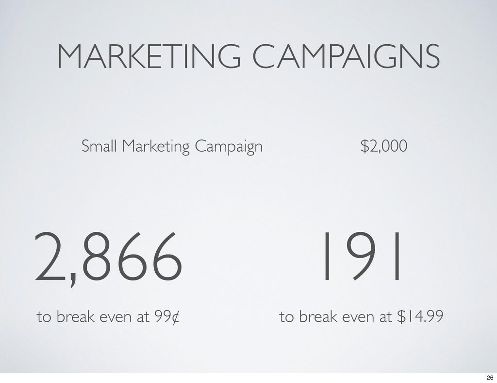 MARKETING CAMPAIGNS Small Marketing Campaign $2...