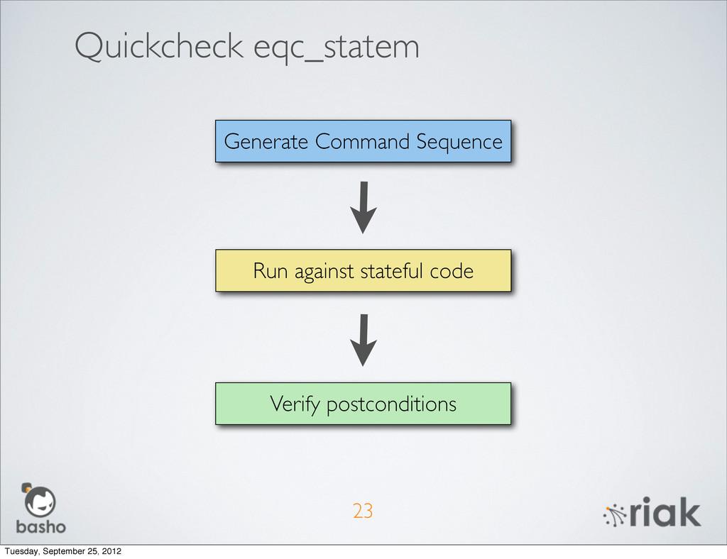 Quickcheck eqc_statem 23 Run against stateful c...