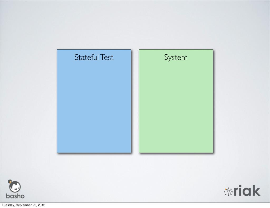 System Stateful Test Tuesday, September 25, 2012