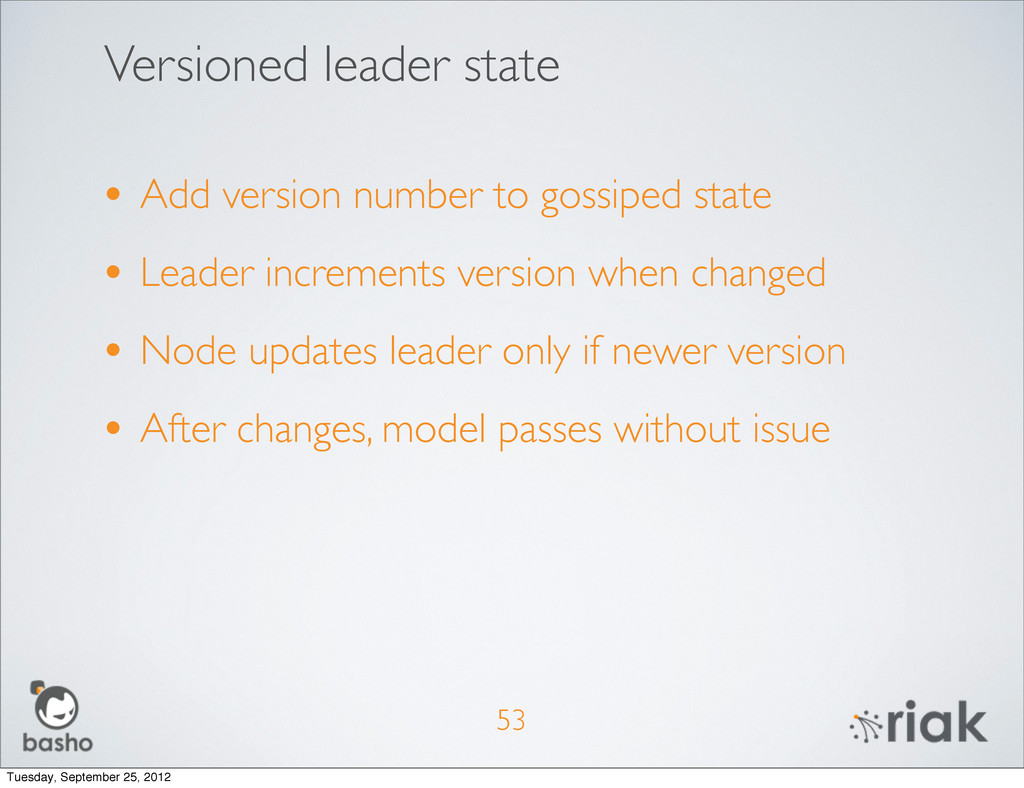 Versioned leader state 53 • Add version number ...