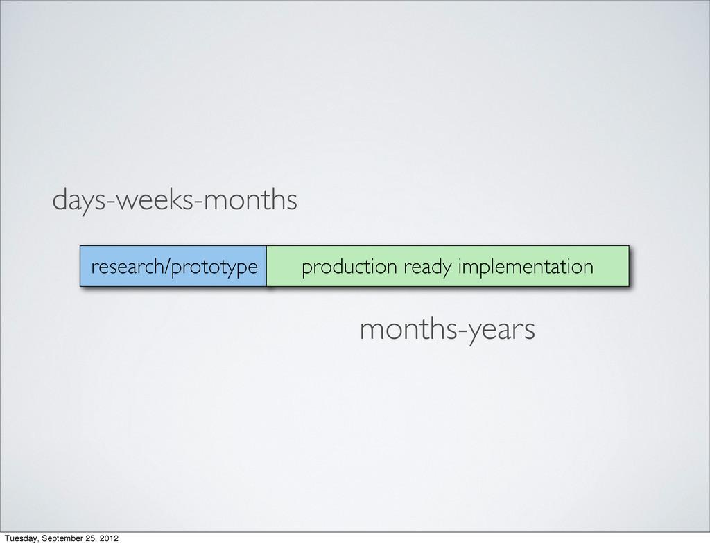 research/prototype production ready implementat...