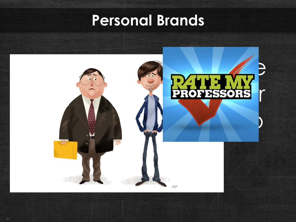 Personal Brands Send a clear message what your ...