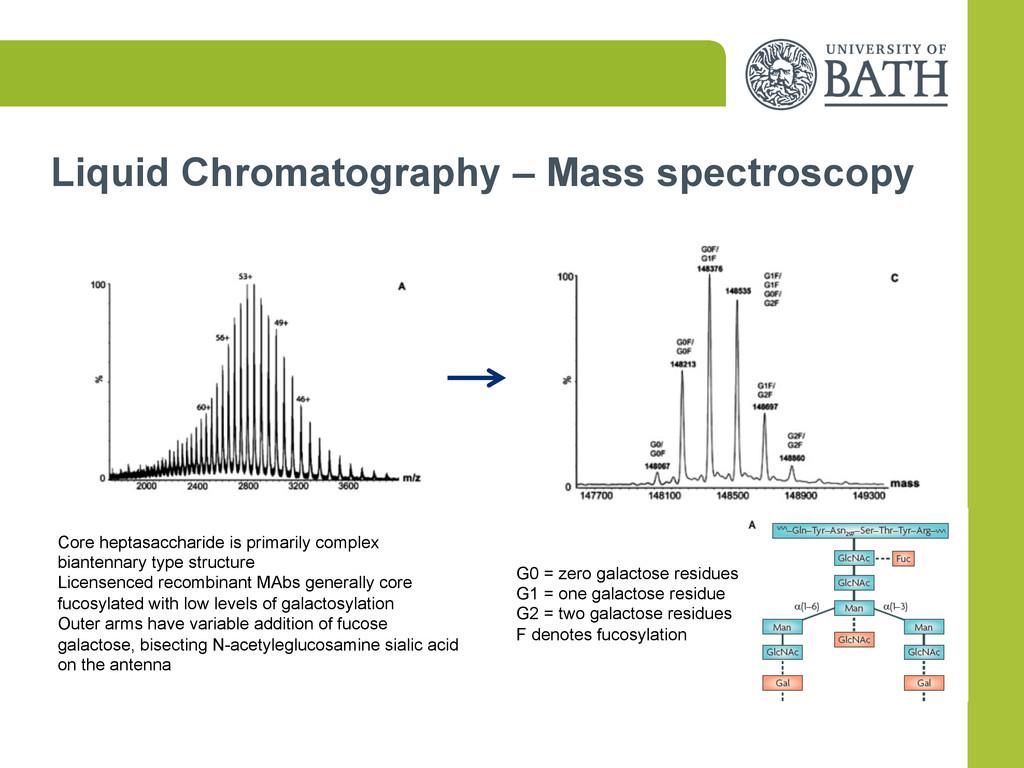 Liquid Chromatography – Mass spectroscopy Core ...