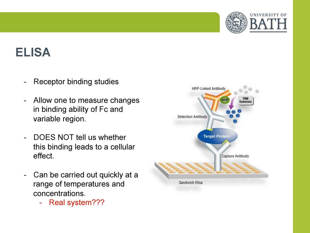ELISA - Receptor binding studies - Allow one ...