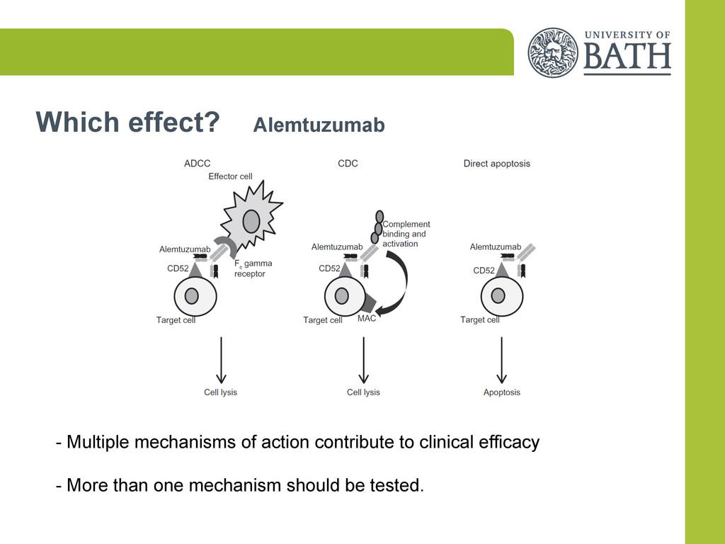 Which effect? Alemtuzumab - Multiple mechanisms...