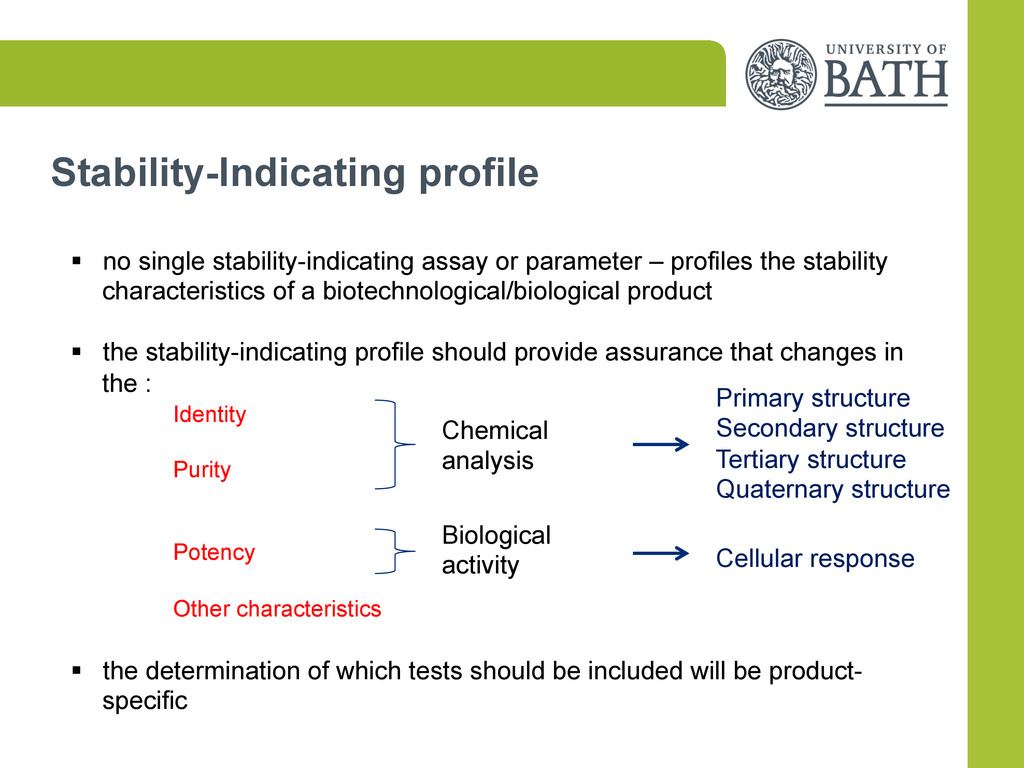 Stability-Indicating profile § no single stab...
