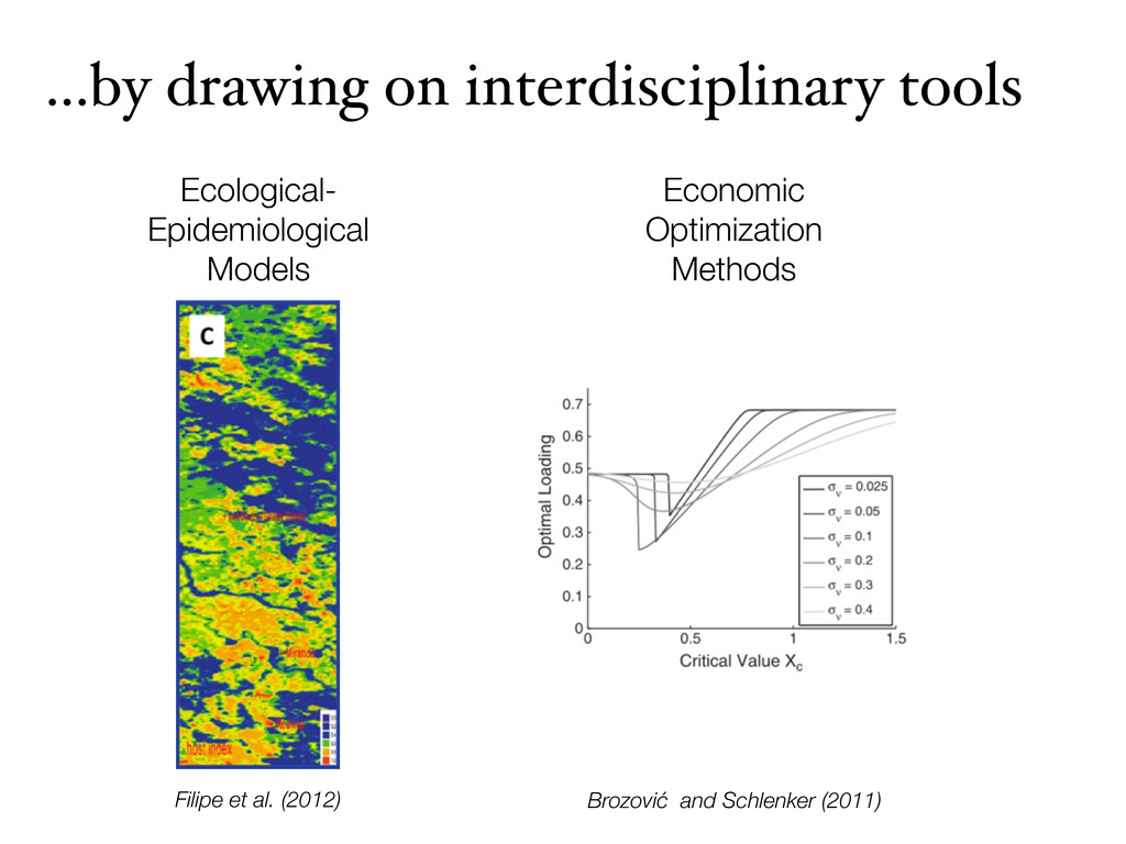 ...by drawing on interdisciplinary tools Ecolog...
