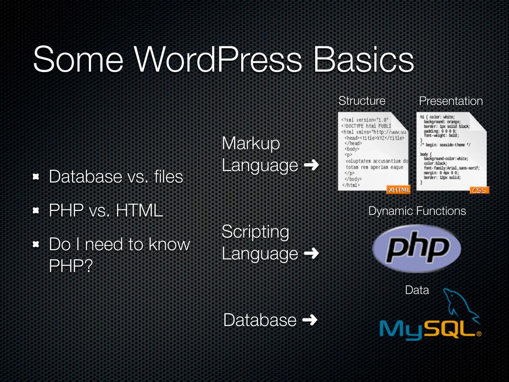 Some WordPress Basics Database vs. files PHP vs....