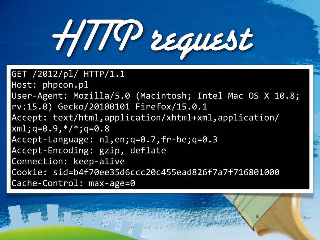 GET /2012/pl/ HTTP/1.1 Host: phpcon.pl...