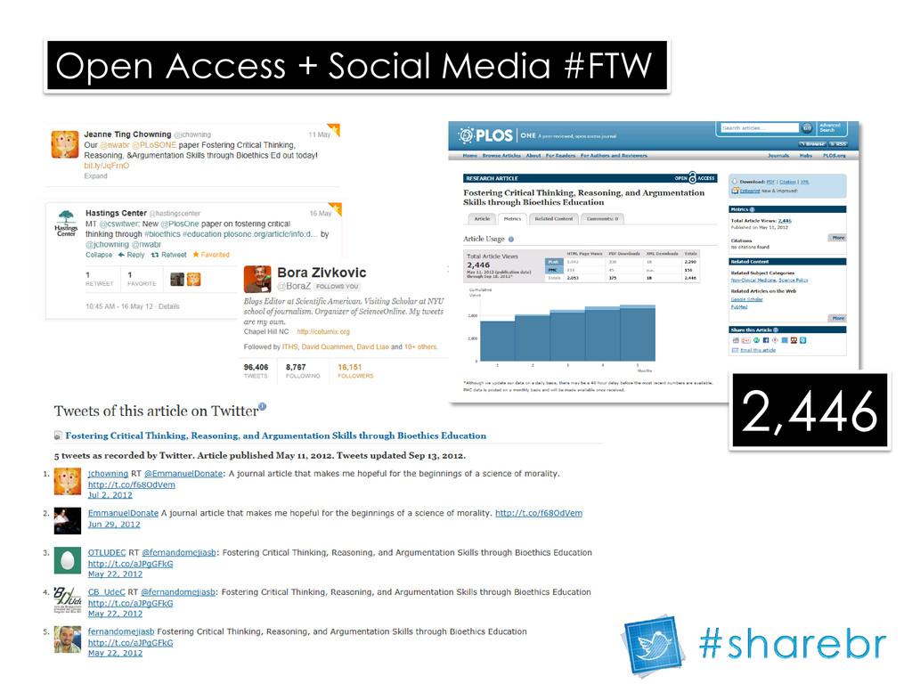 Open Access + Social Media #FTW 2,446